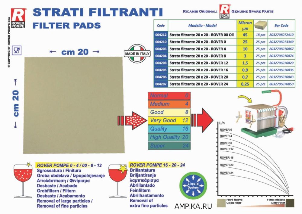 Фильтрующий элемент ЭФМГ 150х88х12,5х605х1х10х09хПС, ЭФМГ.