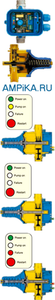 Устройство блока контроля потока