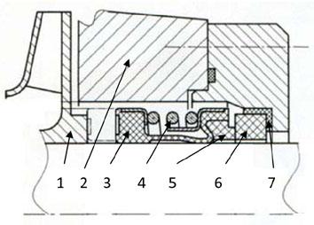 Торцевое уплотнение схема установки